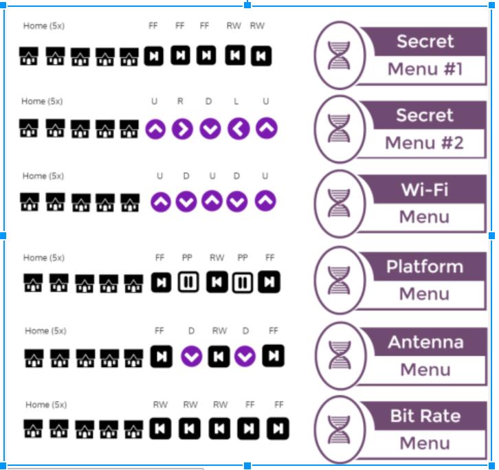 Roku Secret Codes & Commands - Crazylearner