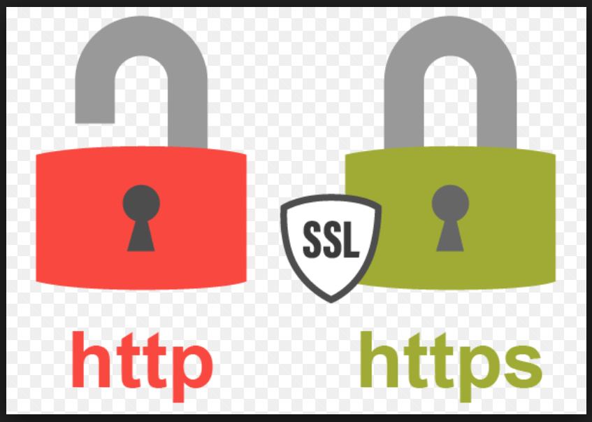 Why Should You Choose Ssl The Main Purpose Of Using Ssl Crazylearner