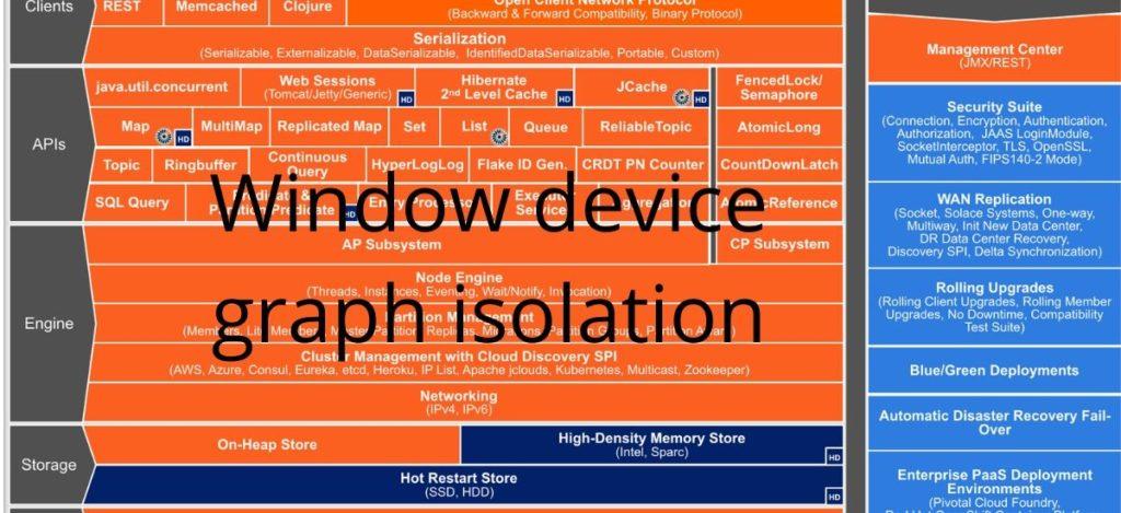 windows audio device graph isolation
